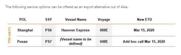 各航线运力变化及各大船公司业务近况更新!